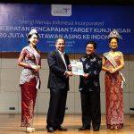 Pengembangan Dan Investasi Pariwisata, Dua Senjata Utama Kementerian Pariwisata