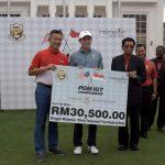 Golf, Pemikat Kunjungan Wisman ke Indonesia