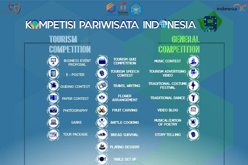 Kompetisi Pariwisata Indonesia