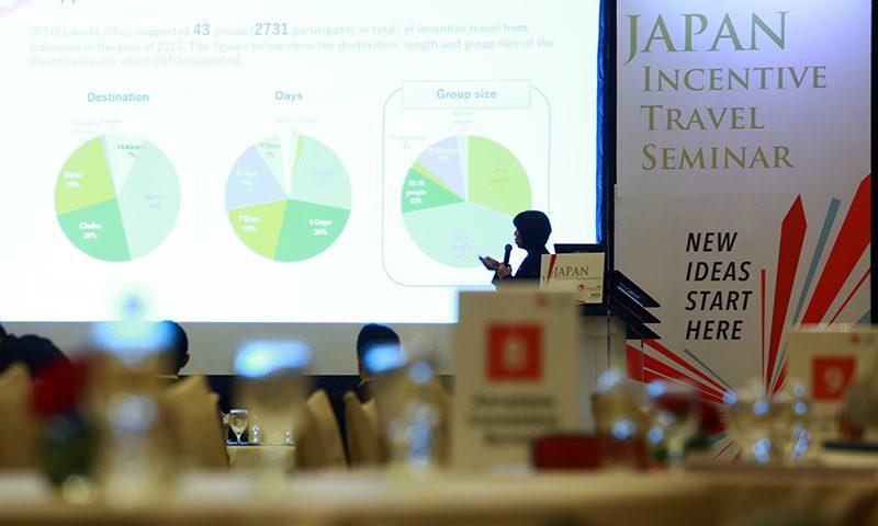 Grup MICE ke Jepang Dapat Subsidi Dana Hingga 300.000 JPY