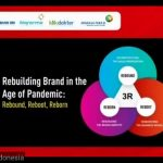 Strategi Rebound-Reboot-Reborn di Indonesia Brand Forum 2020