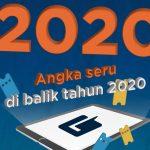 LOKET Hadirkan 10.000 Event Online Sepanjang Tahun 2020